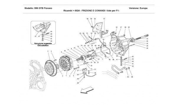 CLUTCH AND CONTROLS -Valid for F1 -