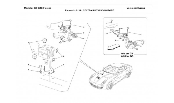 MOTOR COMPARTMENTS CONTROL STATIONS