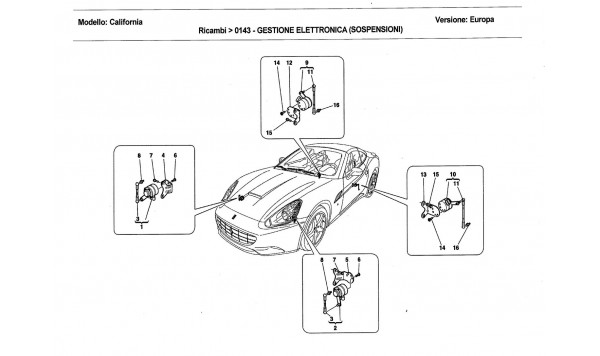 ELECTRONIC SUSPENSION MANAGEMENT