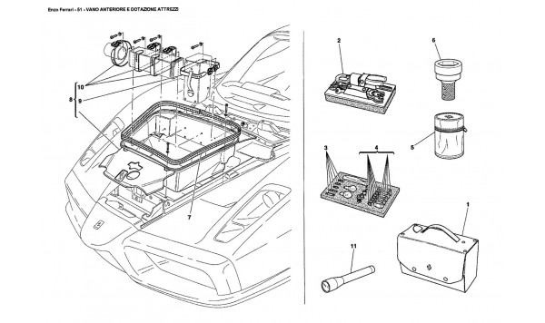 TRUNK COMPARTMENT AND TOOLS EQUIPMENT