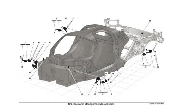129-Electronic Management (Suspension)