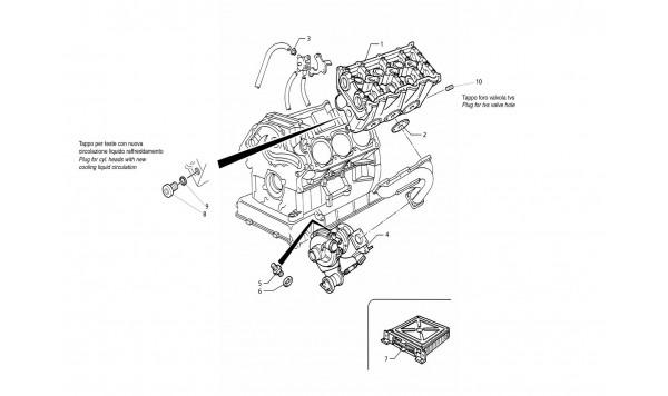 ENGINE VARIATIONS