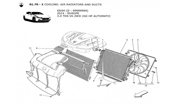 COOLING: AIR RADIATORS AND DUCTS