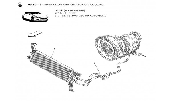 LUBRICATION AND GEARBOX OIL COOLING