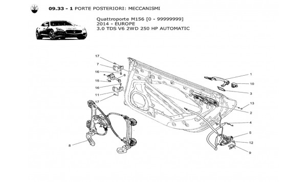 REAR DOORS: MECHANISMS