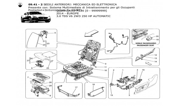 FRONT SEATS: MECHANICS AND ELECTRONICS
