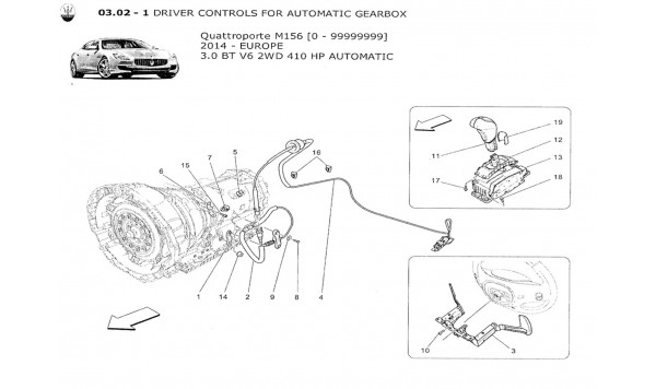 DRIVER CONTROLS FOR AUTOMATIC GEARBOX